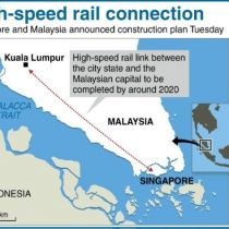 Gov't Body likely To Develop Areas Covered By KL-S'pore High Speed Rail